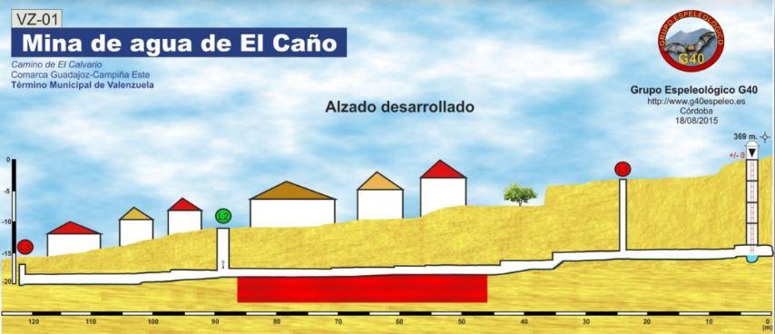 Mina El Caño