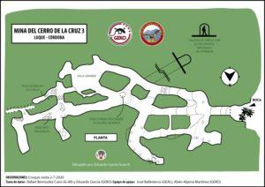 GEKO - Topografía de mina