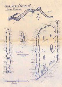 Topografía de la Sima del Gulmont