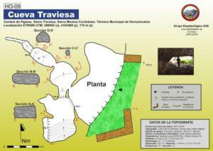Cueva Traviesa (Hornachuelos, Córdoba) - Topografía